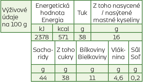mandle-tabulka